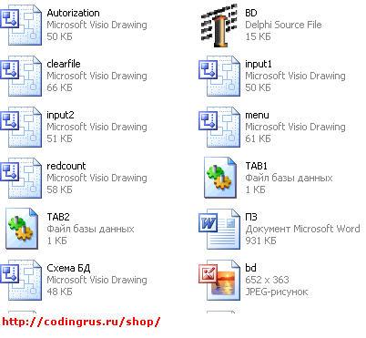 Схема таблиц.  Блок схемы.  Исходный код программы на Turbo Pascal (.pas).  Содержание архива.
